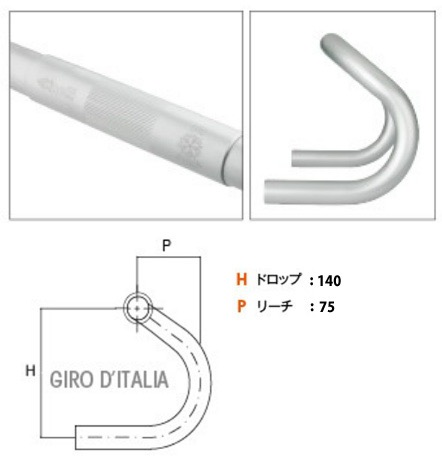 cin-grdita-bar-1